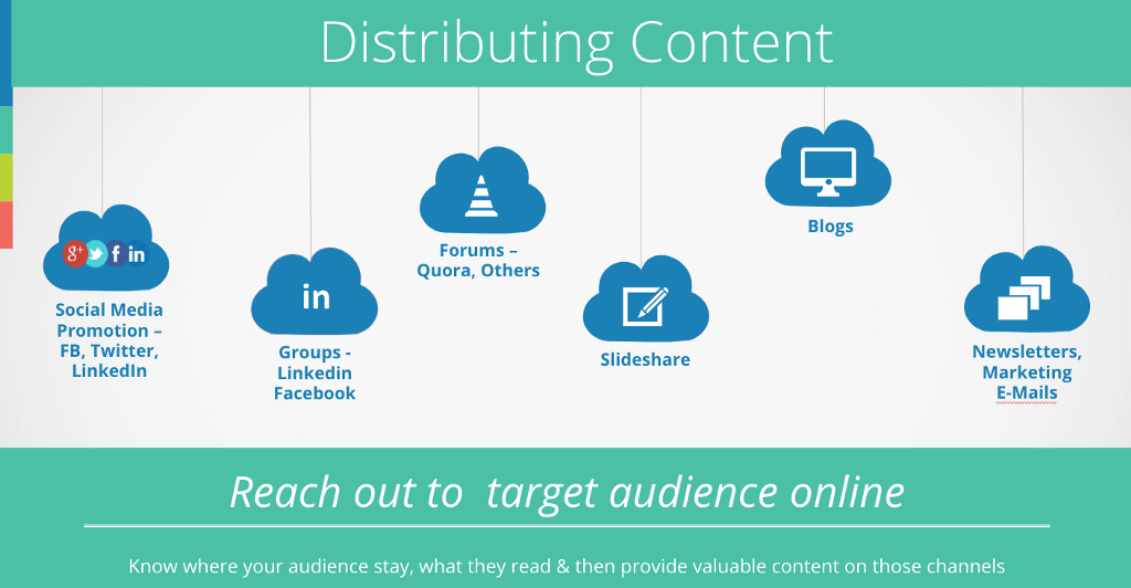 Some prominent content distribution channels