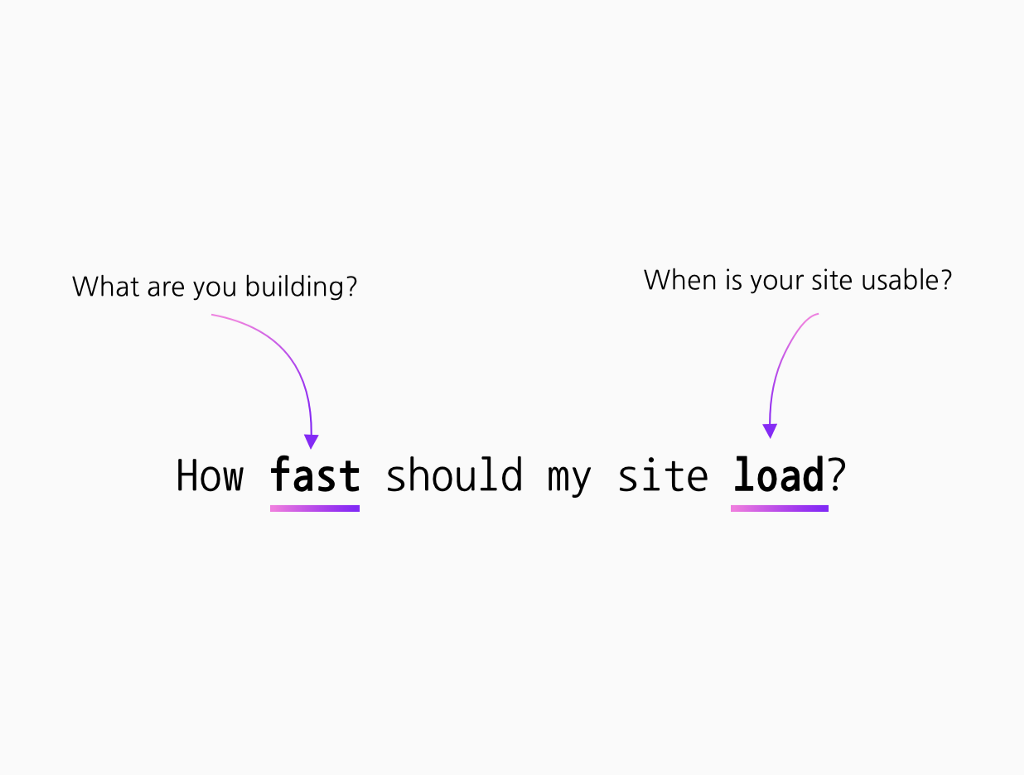 How Fast Should Your Site Load?