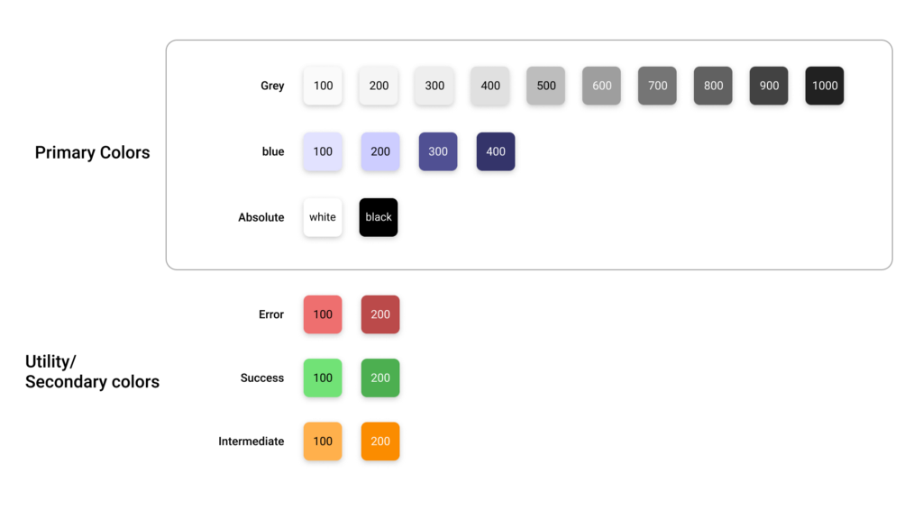 Color system containing colors in rounded rectangular blocks