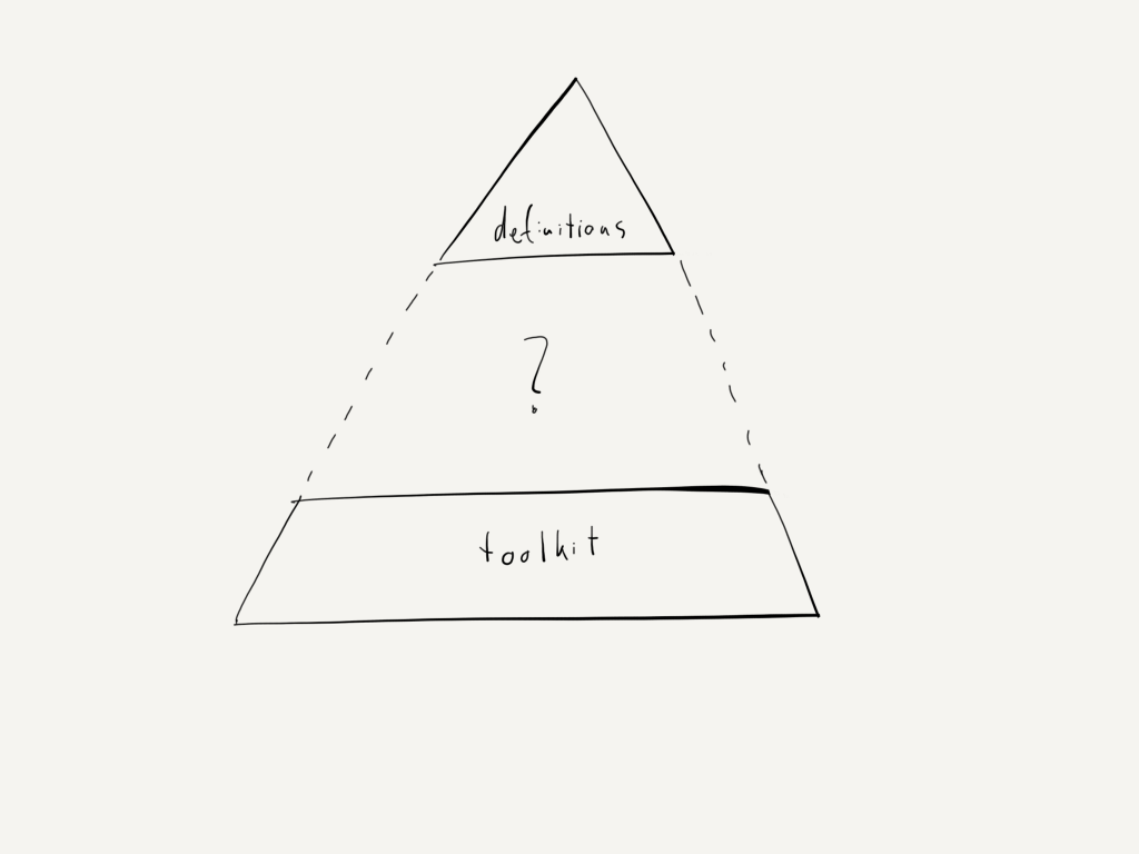The four approaches to fill the missing middle of Service Design