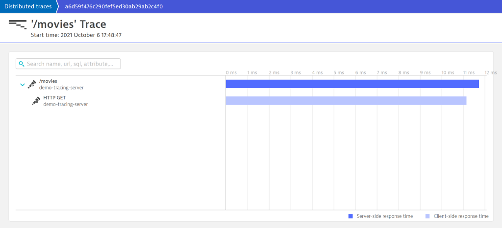 Distributed traces view of a complete trace in Dynatrace