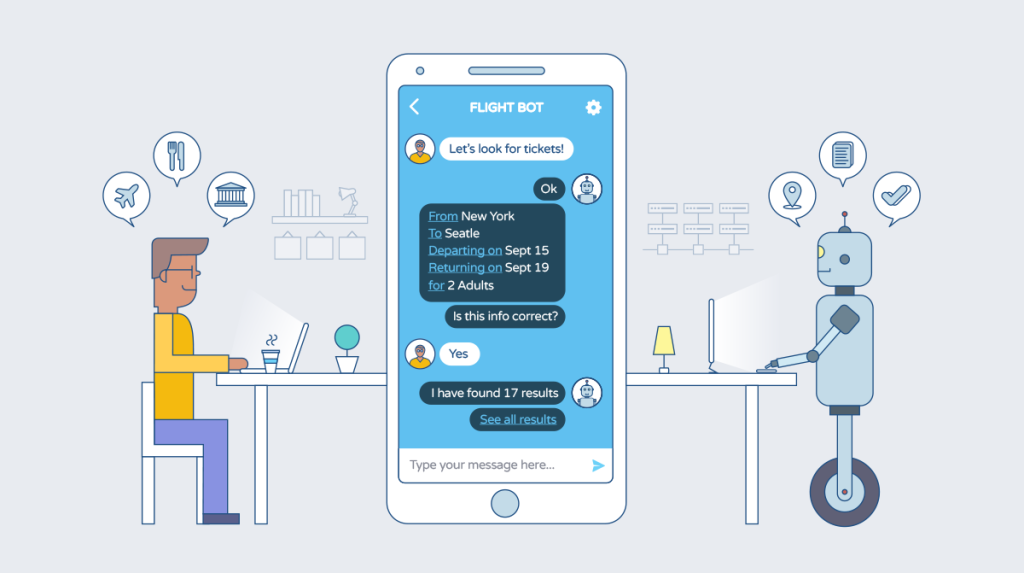 How Chatbots Can Help You Increase Conversion
