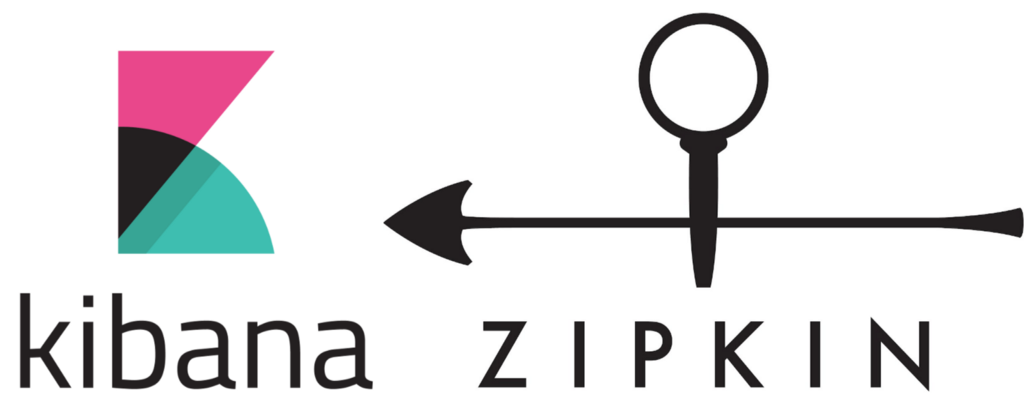 Tracing microservices with Zipkin and Kibana