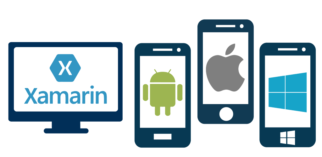 /why-cross-platform-mobile-apps-for-enterprises-need-xamarin-integration-6dde2823da24 feature image