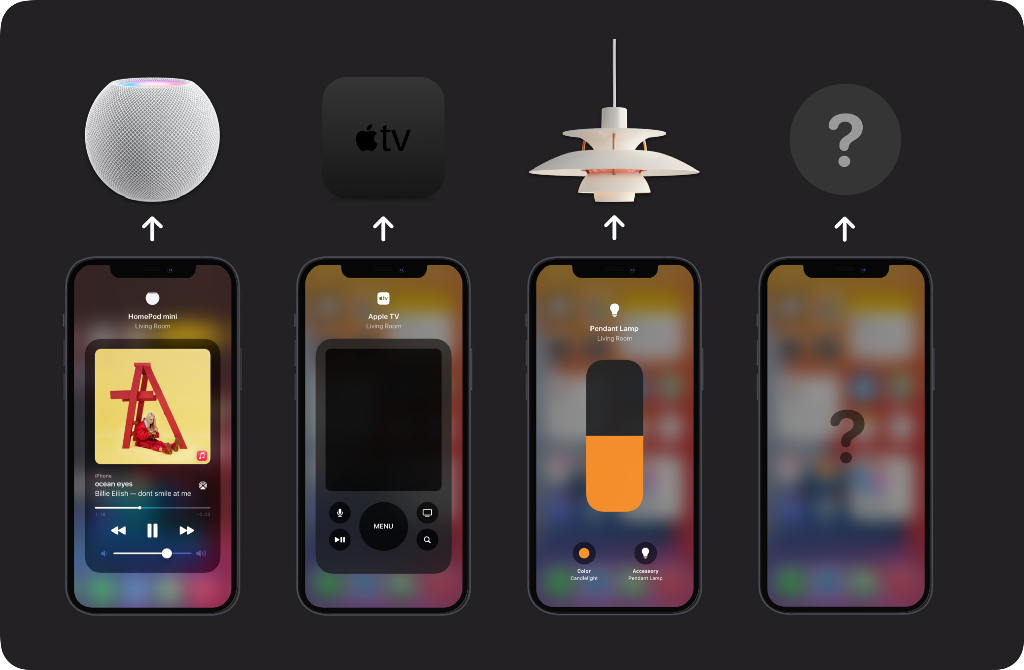 Air Remote can work on HomePod mini, Apple TV, light sources, and more