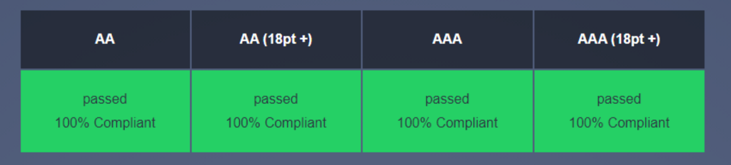 Able to fulfill AA compliance and AAA complaince