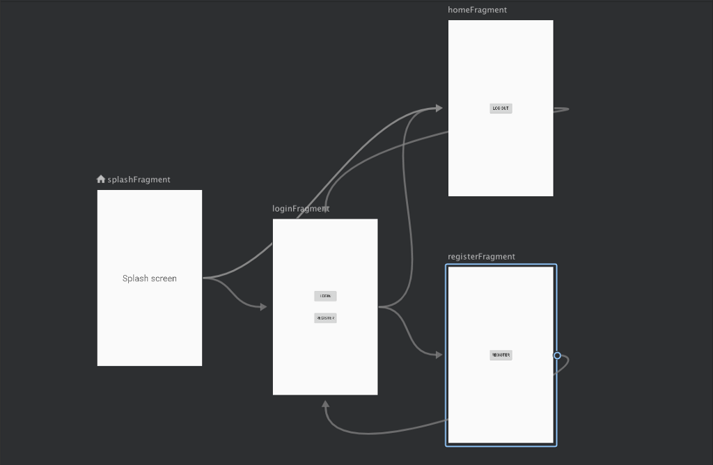 Multi-module Navigation in Android