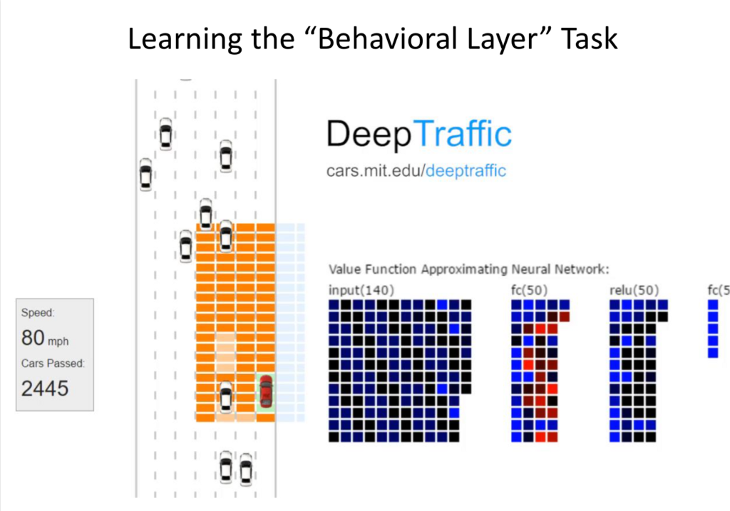 Mit 6s094 deep learning for self driving cars 2018 lecture 3 notes goal not get stuck in traffic fandeluxe Images
