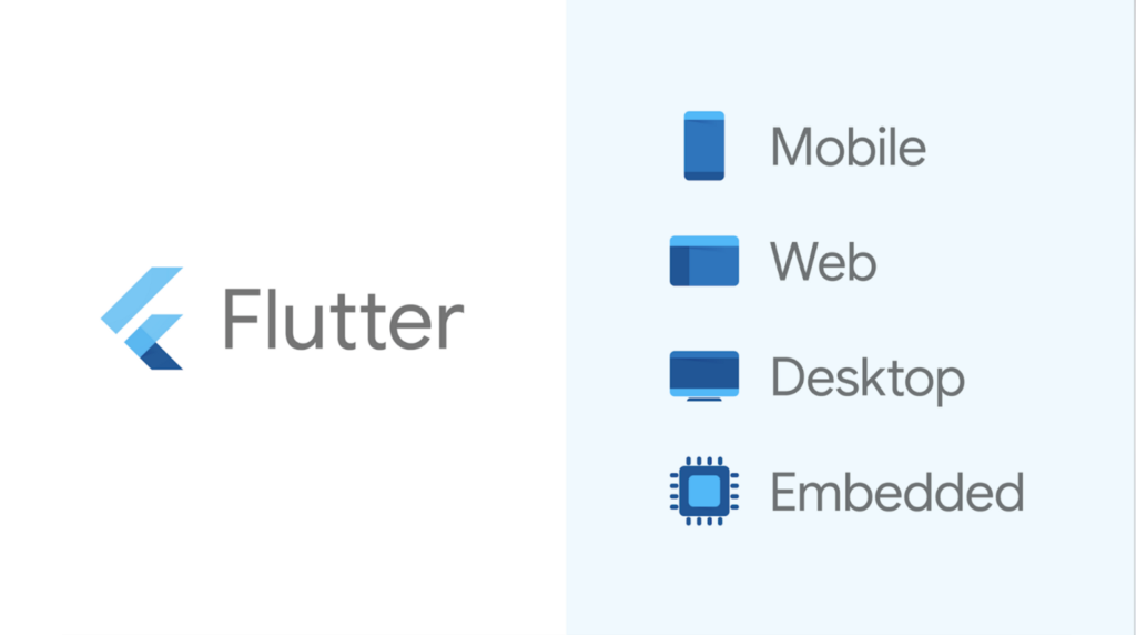 Flutter for Cross Platform Mobile Application Development