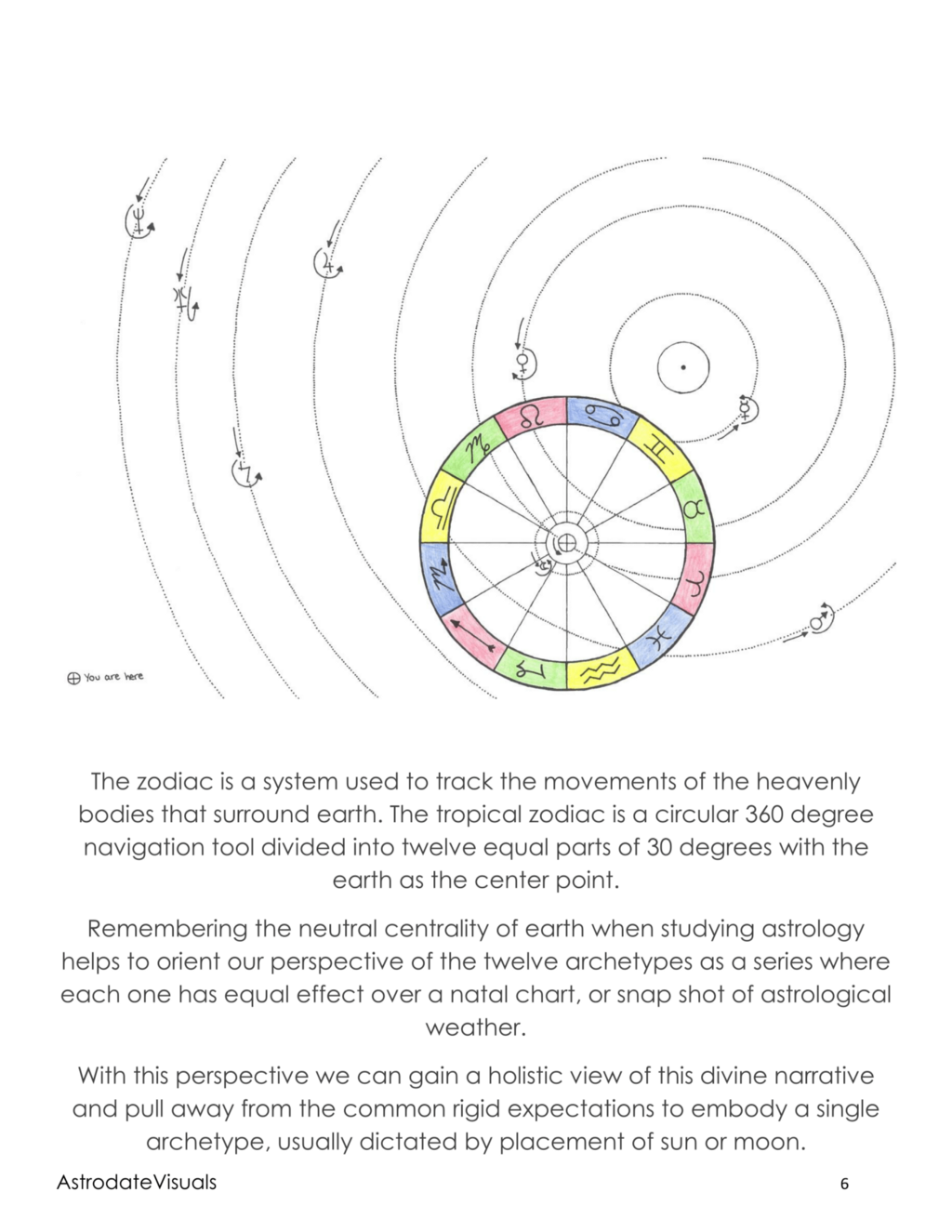 Visual guide to astrology copy paste programmers queer astrology for visual learners download the visual guide to astrology ebook as a pdf or epub file for free contribute to the project at geenschuldenfo Image collections