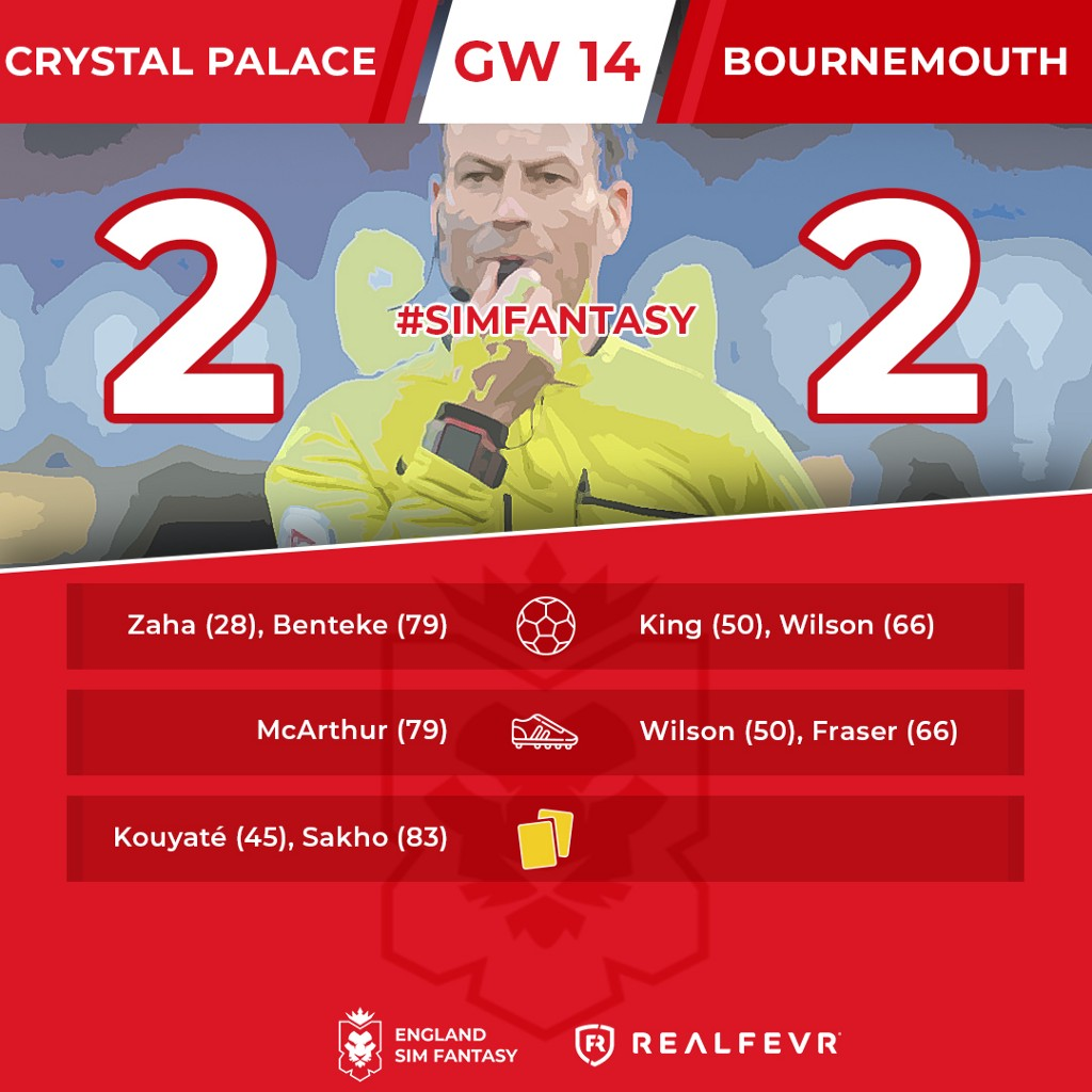 England Sim Fantasy: the Results of Gameweek 14