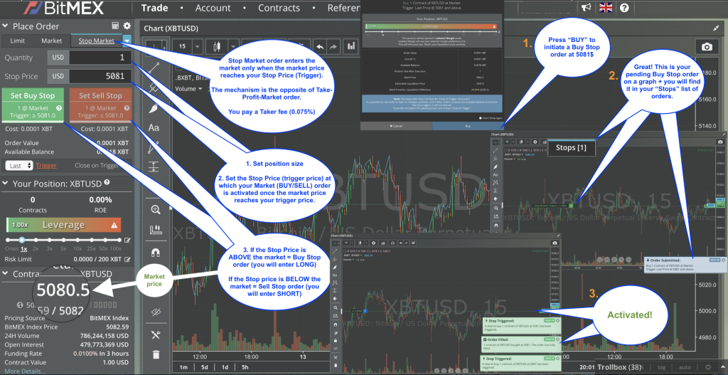 Bitmex Ultimate Guide  Part 1/3 | Bitcoin Insider