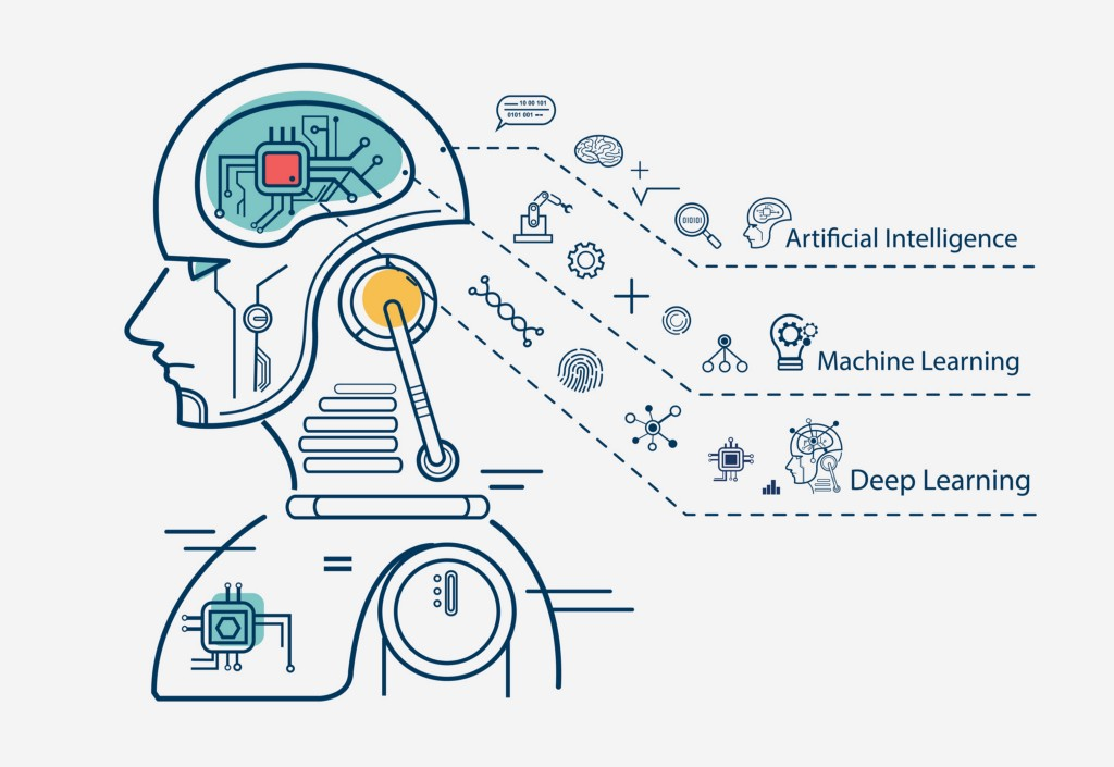 Top 5 Machine Learning Projects for Beginners - By Michiel
