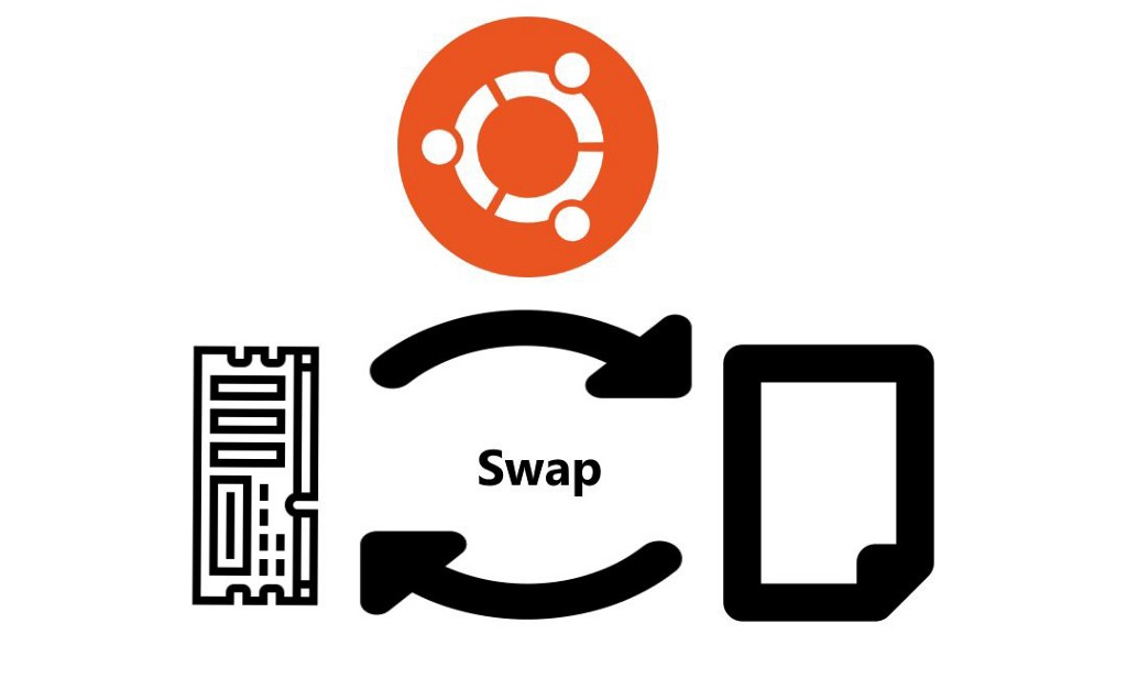 How to add swap space on Ubuntu