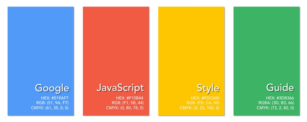 Google publishes a JavaScript style guide. Here are some key lessons.