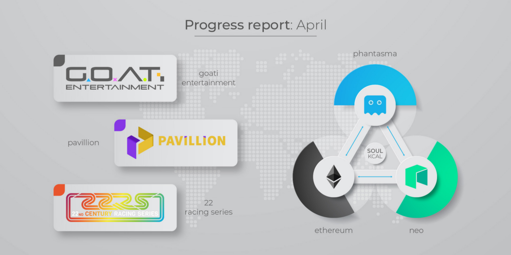 Progress report — April 2020