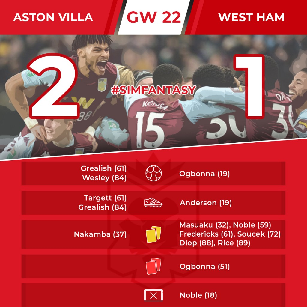 England Sim Fantasy: the Results of Gameweek 22