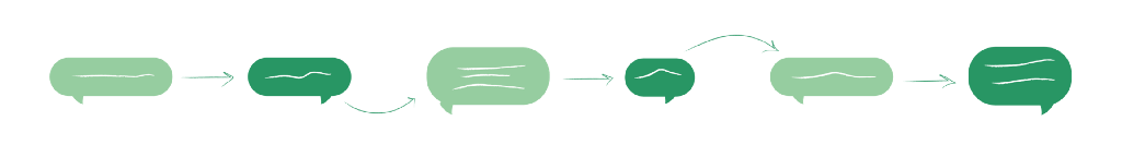 Arrows moving from left to right connect several speech bubbles, connoting flow.