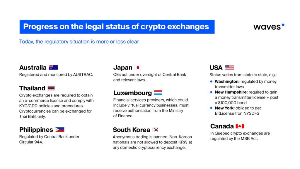 cryptocurrency msb canada