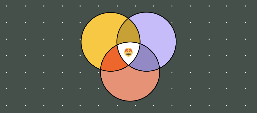An image of three circles intersecting with an emoji in the center.