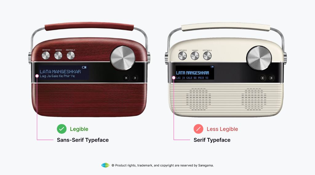 Sans-Serif Typefaces are comparatively more legible at smaller font sizes and on low-pixel density devices