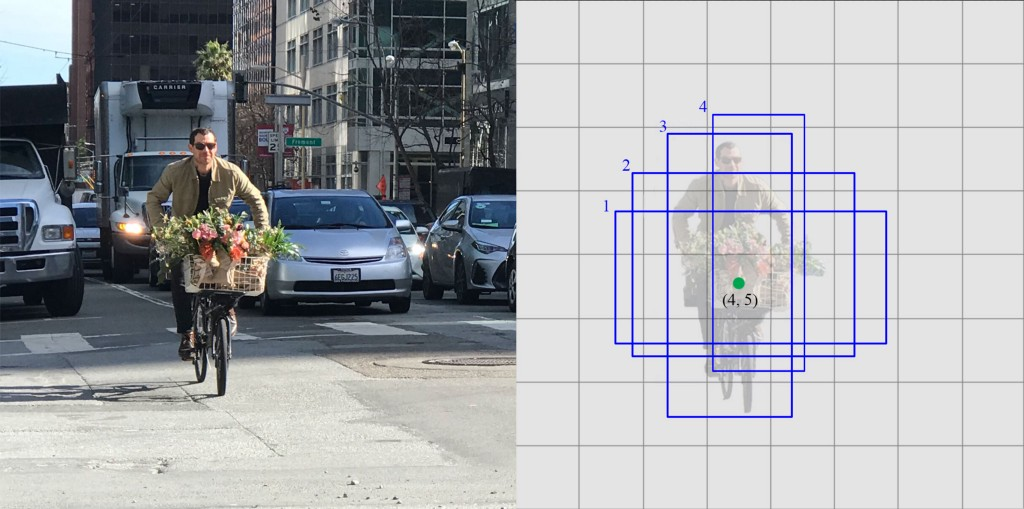 SSD object detection: Single Shot MultiBox Detector for real