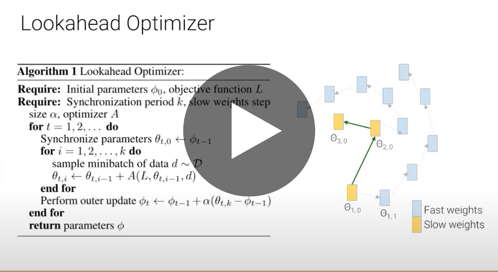 Lookahead Optimizer: k steps forward, 1 step back