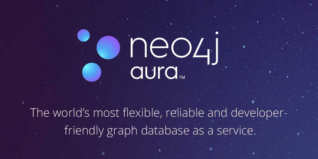 Using Neo4j Aura from Java and Spring Boot