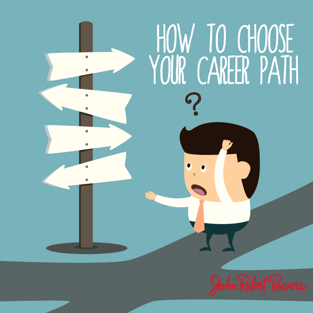 To Answer The First Question  There Are Three Types Of Career Tests:  Career Tests