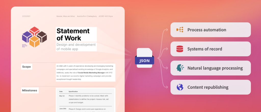 Unpacking June 2021 Release: Adobe Document Services
