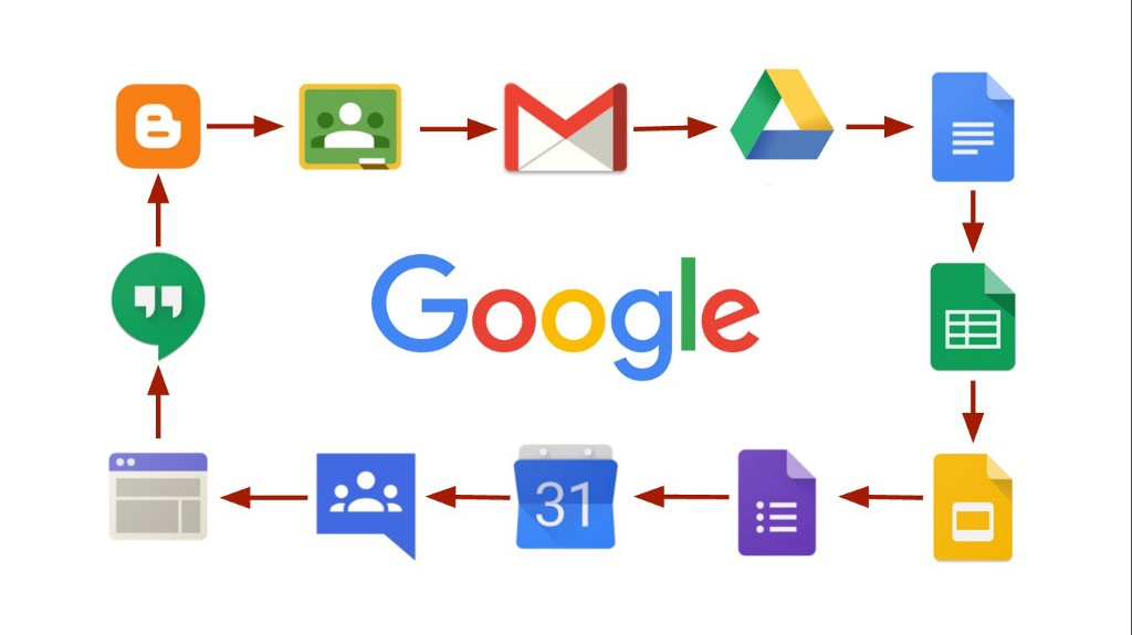 Why Google Is One Of The Few Organizations In History That Has Earned A Legacy