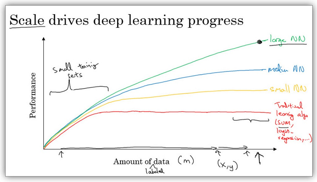 Deep Issues Lurking Within Deep Learning: – mc ai