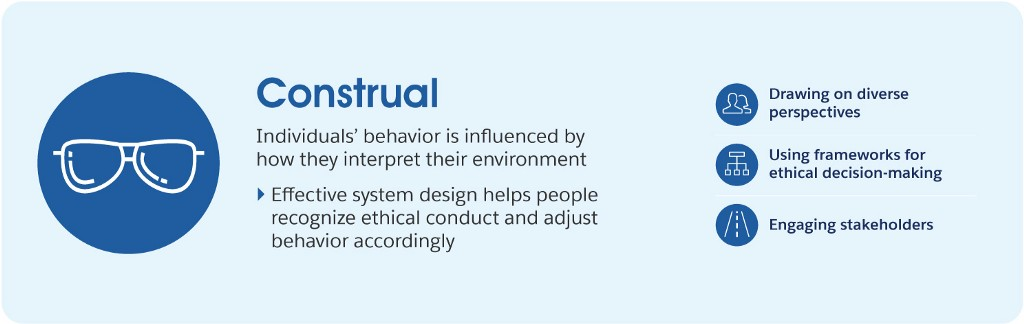 3 Pillars of Construal: Drawing on diverse perspectives, using frameworks for ethical decision-making, engaging stakeholders.