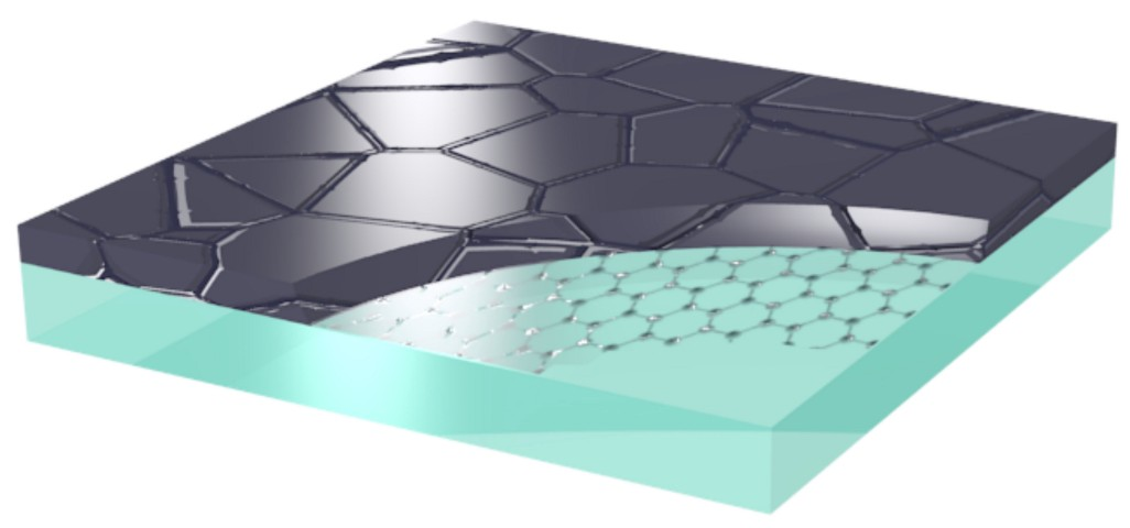 the use of graphene as a substitute to create communication electronics Rickard arvidsson and björn sandén at chalmers university of technology have investigated whether the carbon nanomaterials graphene, fullerenes and carbon nanotubes have the potential to replace.