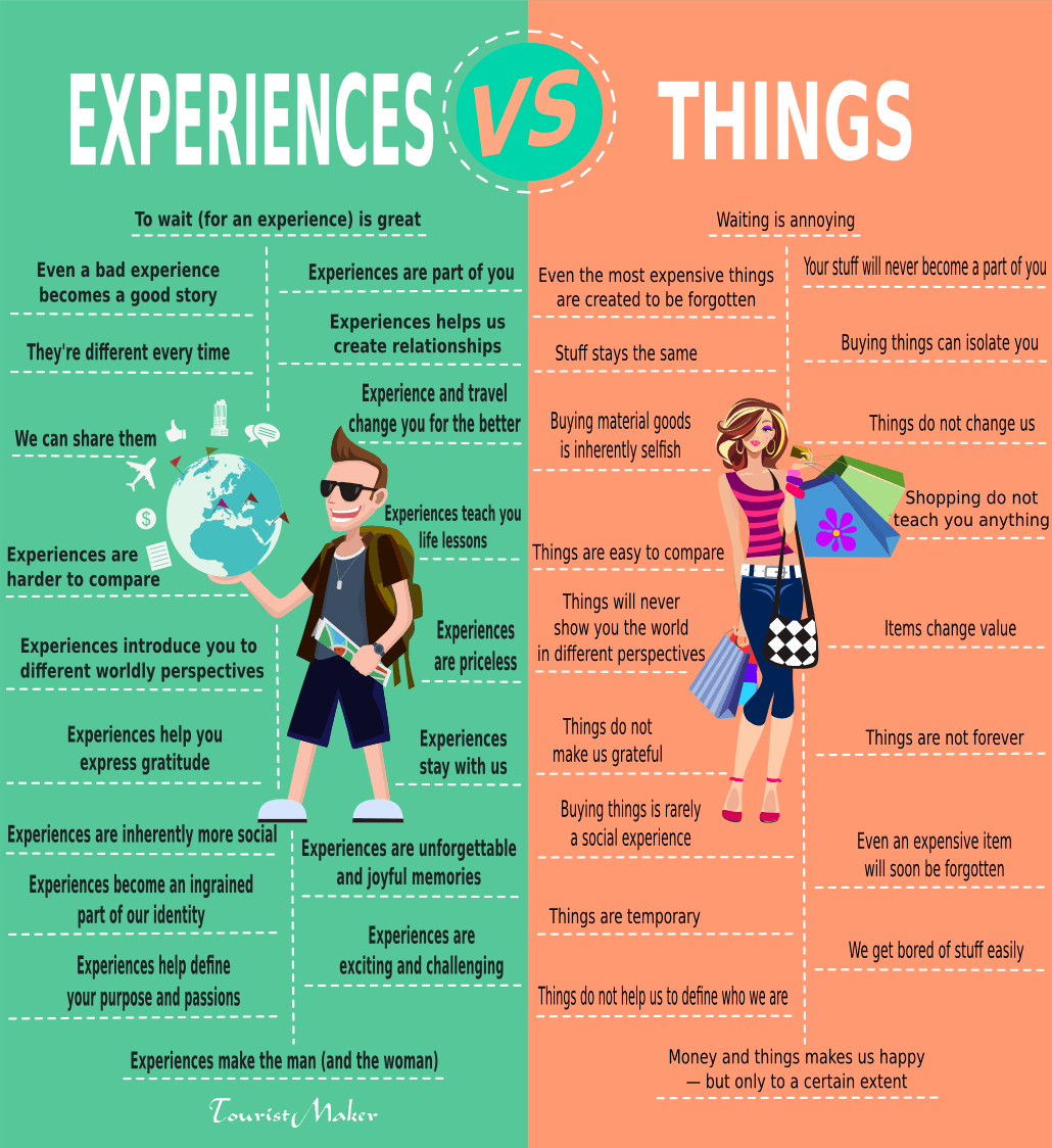 #entry 4. Buying things vs buying experiences. 26/10/2018