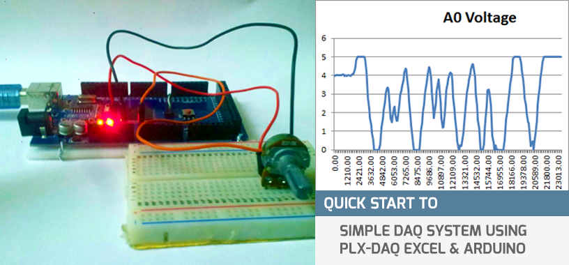 Simple Data Acquisition System : Archive of stories about plx daq medium