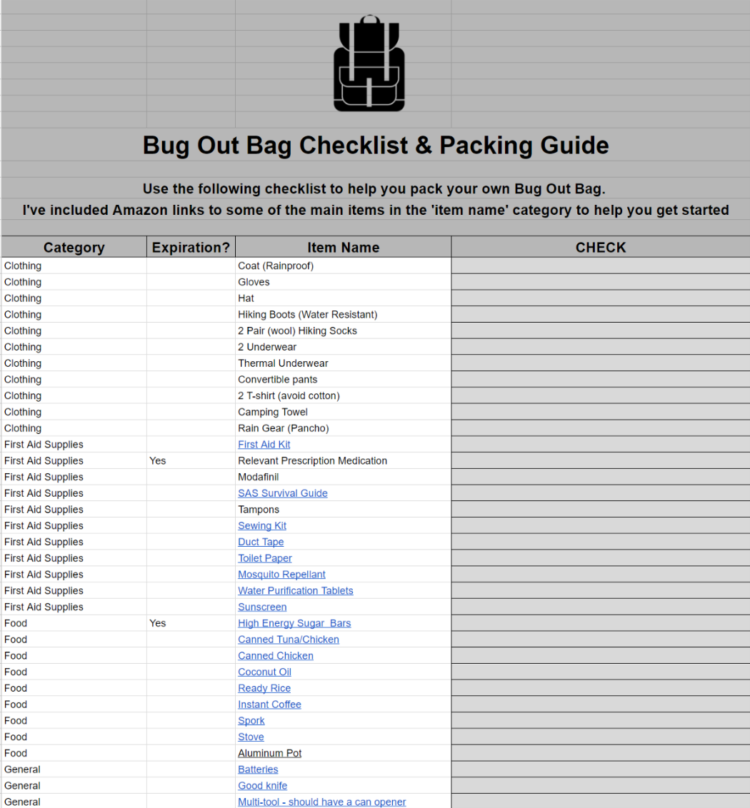 how to build a cheap bug out bag