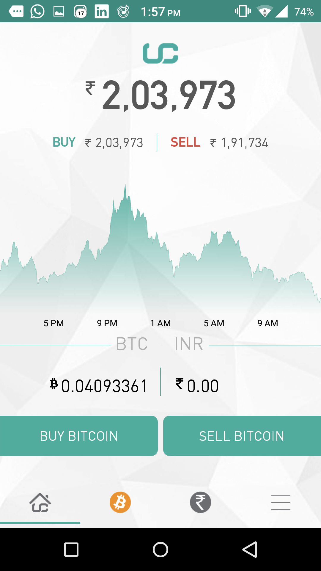 Flaws of bitcoin trading with indian exchanges like unocoin zebpay bitcoin rate on unocoin ccuart Choice Image