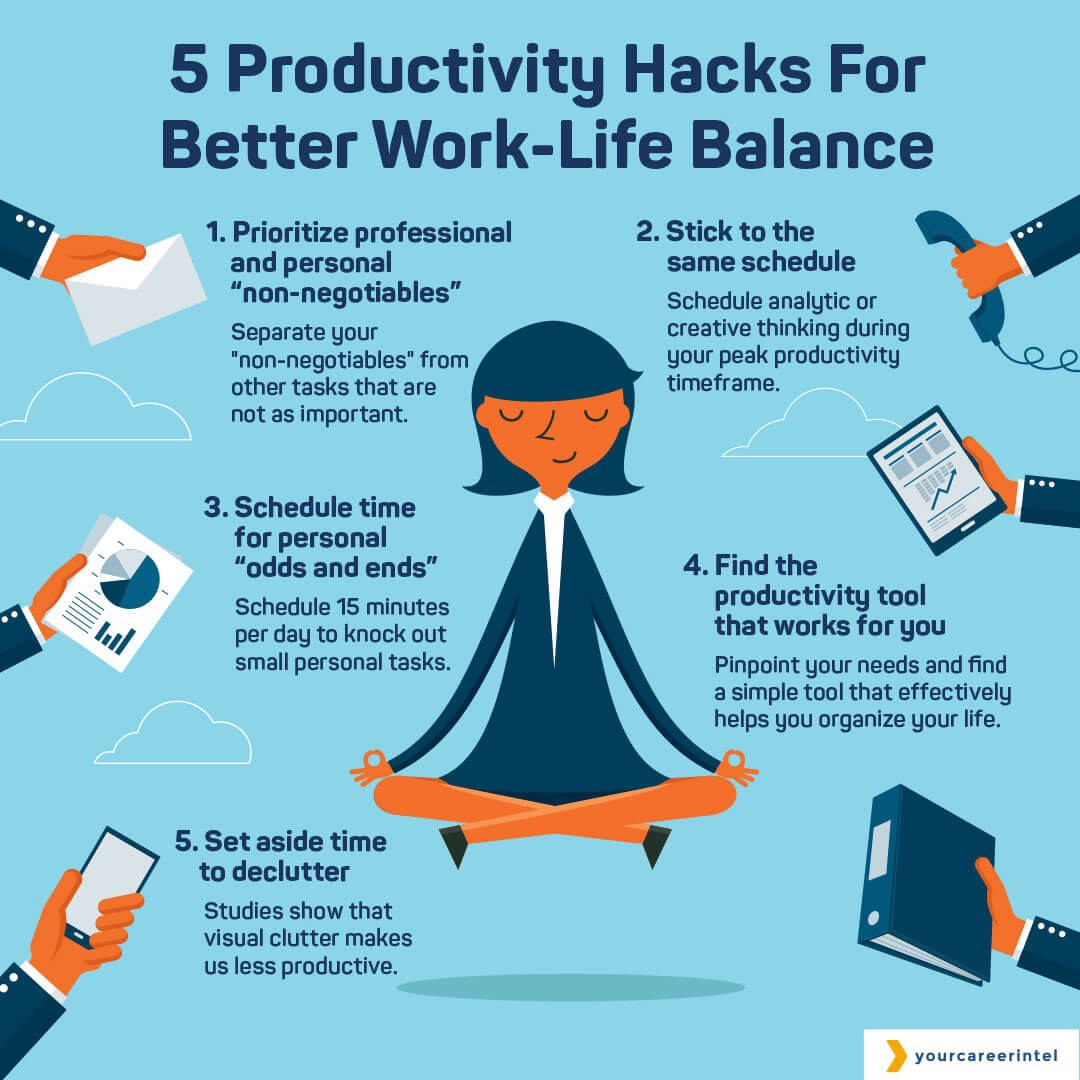 Balance of working time: how to ease your life