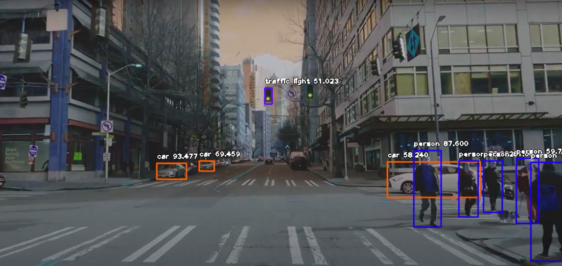 Object detection applied to a still image from video. Source:Omdena