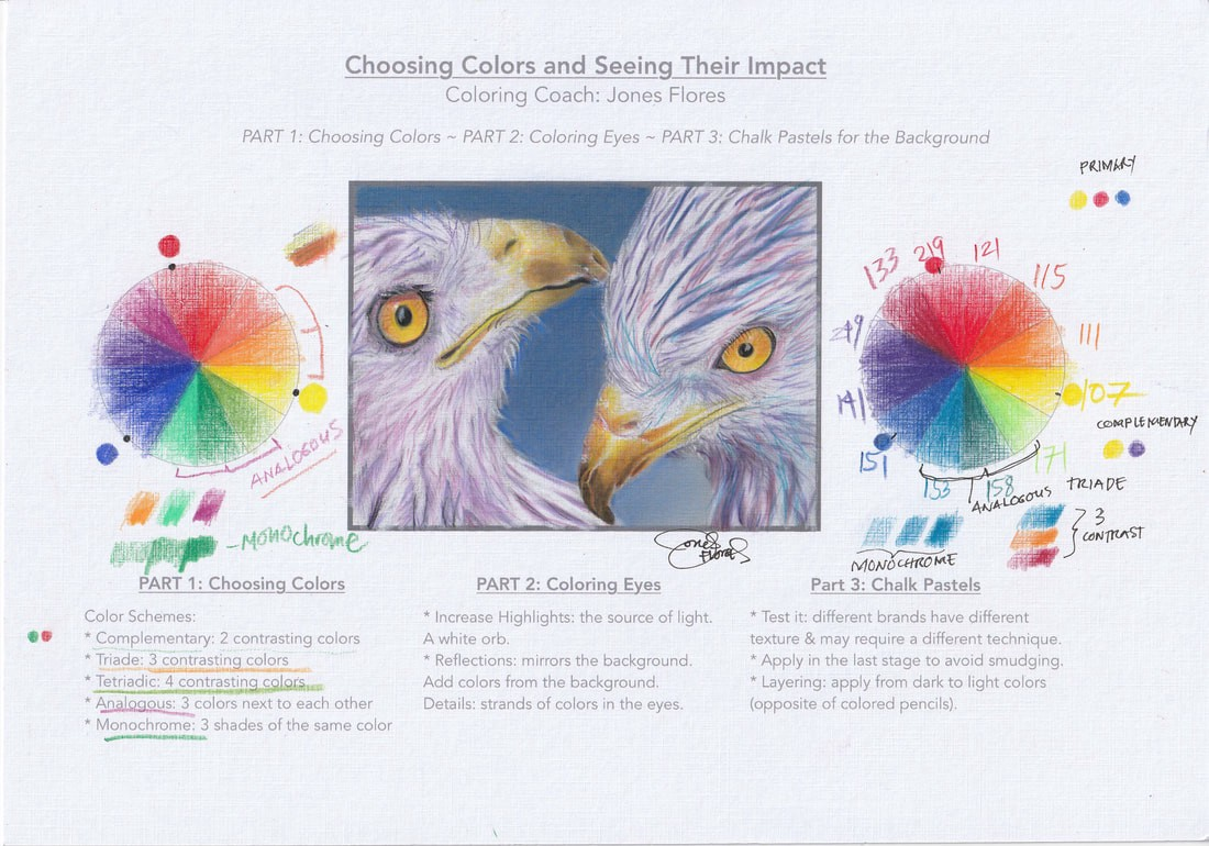 Choosing Colors Applying Color Schemes And Seeing Their Impact