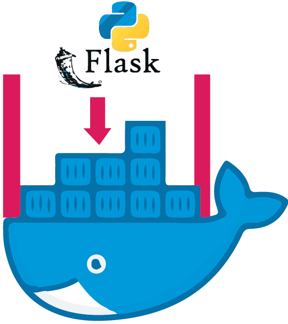 Flask to quickly develop small web-based applications