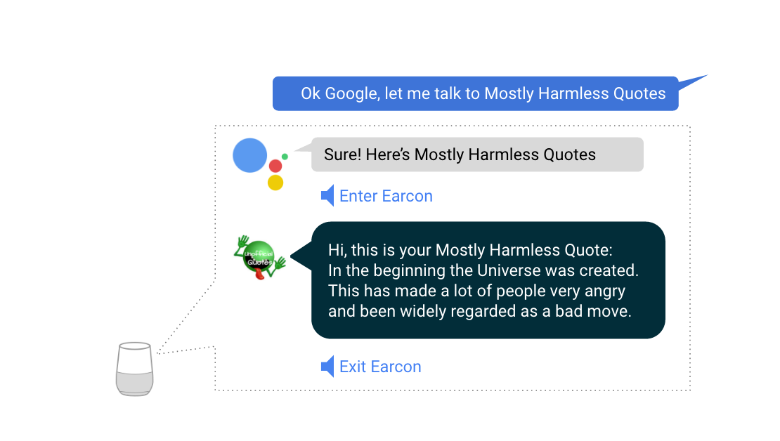 Building Actions for the Google Assistant with No Code The user addresses their Google Home by saying  Ok Google  let me talk to  Mostly Harmless Quotes  Then the Google Assistant will introduce them to   . Google Home Design. Home Design Ideas