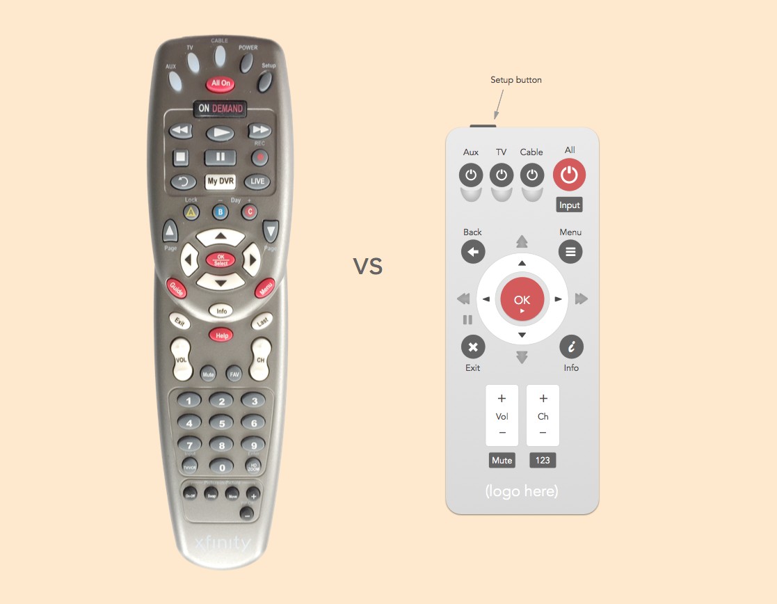 Remote Will Not Turn Off X1 Cable Box The Best Cable 2018