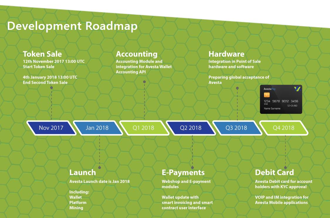 Roadmap Of The Us%0A Roadmap Avesta io