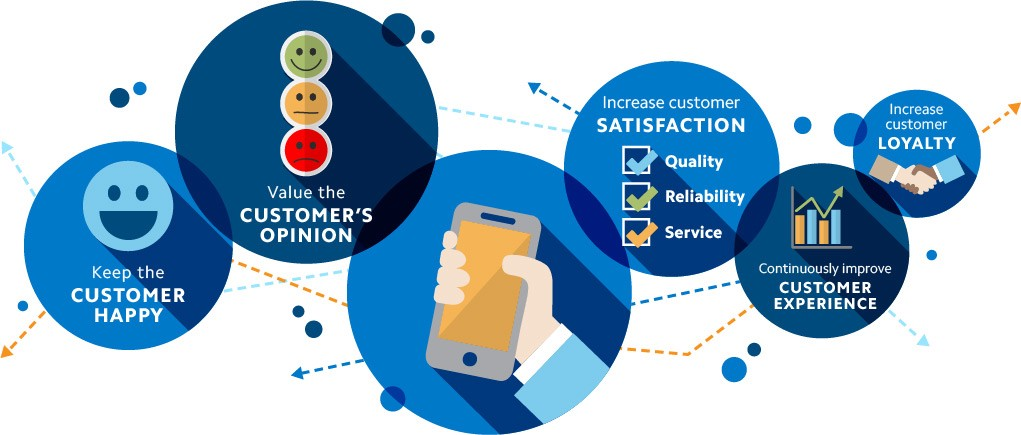 improving customer loyalty 5 ways to increase customer loyalty in ecommerce 7 tips for improving the marketing effect of your photos and videos customer loyalty strategist at.