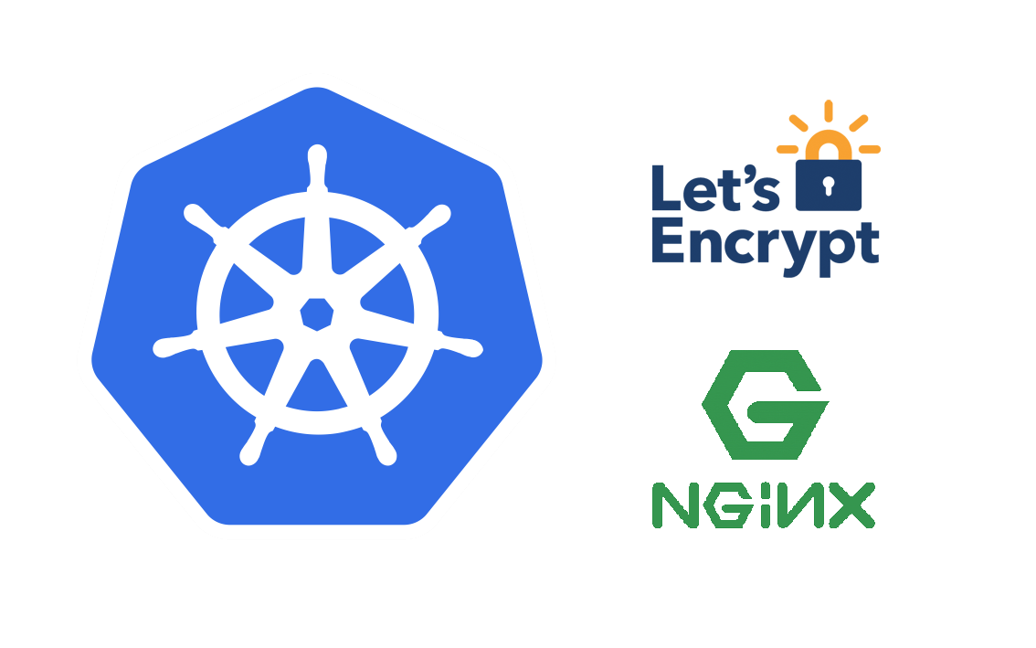 How To Launch Nginx Ingress And Cert Manager In Kubernetes