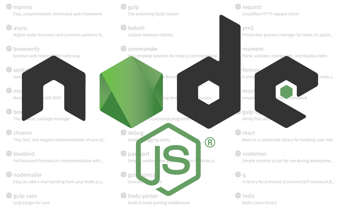 Before You Bury Yourself In Packages Learn The Nodejs Runtime Itself