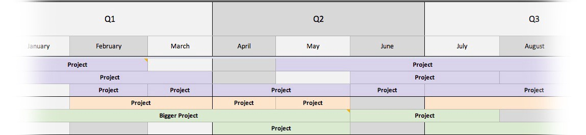 Product Roadmap Template For 2016 Is Not A Spreadsheet.