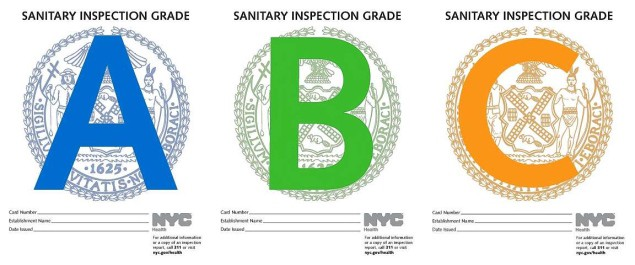 What can We Learn from Restaurant Grading in New York City